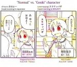 Генки аниме кто такие?