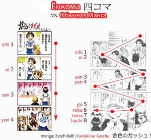 Yonkoma vs. Manga - примеры из манги Zatch Bell!  / Konjiki no Gasshu!  金色 の ガ ッ シ ュ!