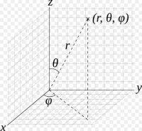 Сферические координаты для 3D.